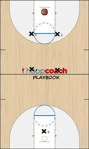 Basketball Play 51 Defense defense