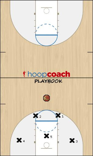 Basketball Play 23 Defense defense