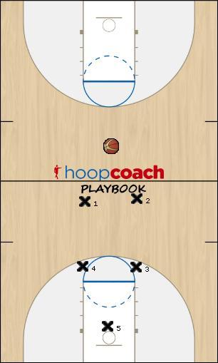 Basketball Play 22 Defense defense