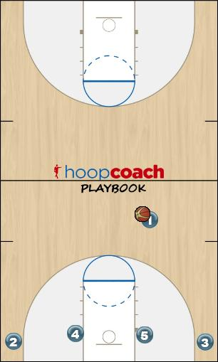 Basketball Play 4down / 4low / 4across Man to Man Set offense