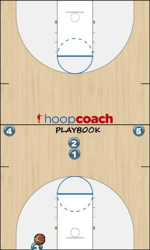 Basketball Play Breaker Breaker Zone Press Break offense