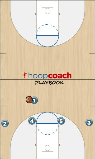 Basketball Play White - Cuttie Zone Play offense