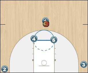 Basketball Play Cuern Bajo Uncategorized Plays ataque