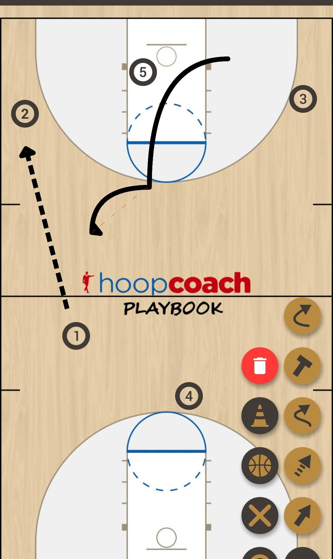 Basketball Play 1 corta Man to Man Offense