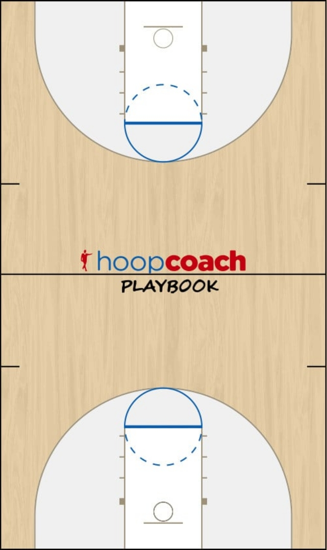 Basketball Play alpha Man to Man Offense