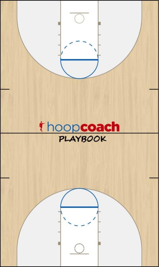 Basketball Play alpha Man to Man Offense