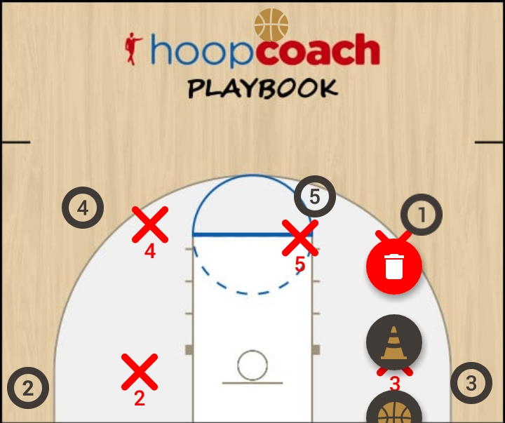 Basketball Play 1 Man to Man Set