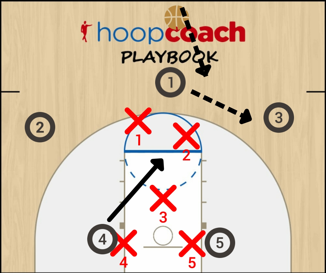 Basketball Play Pitu-Cryball Zone Play