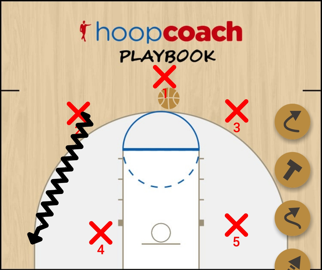 Basketball Play New uomo Man to Man Set
