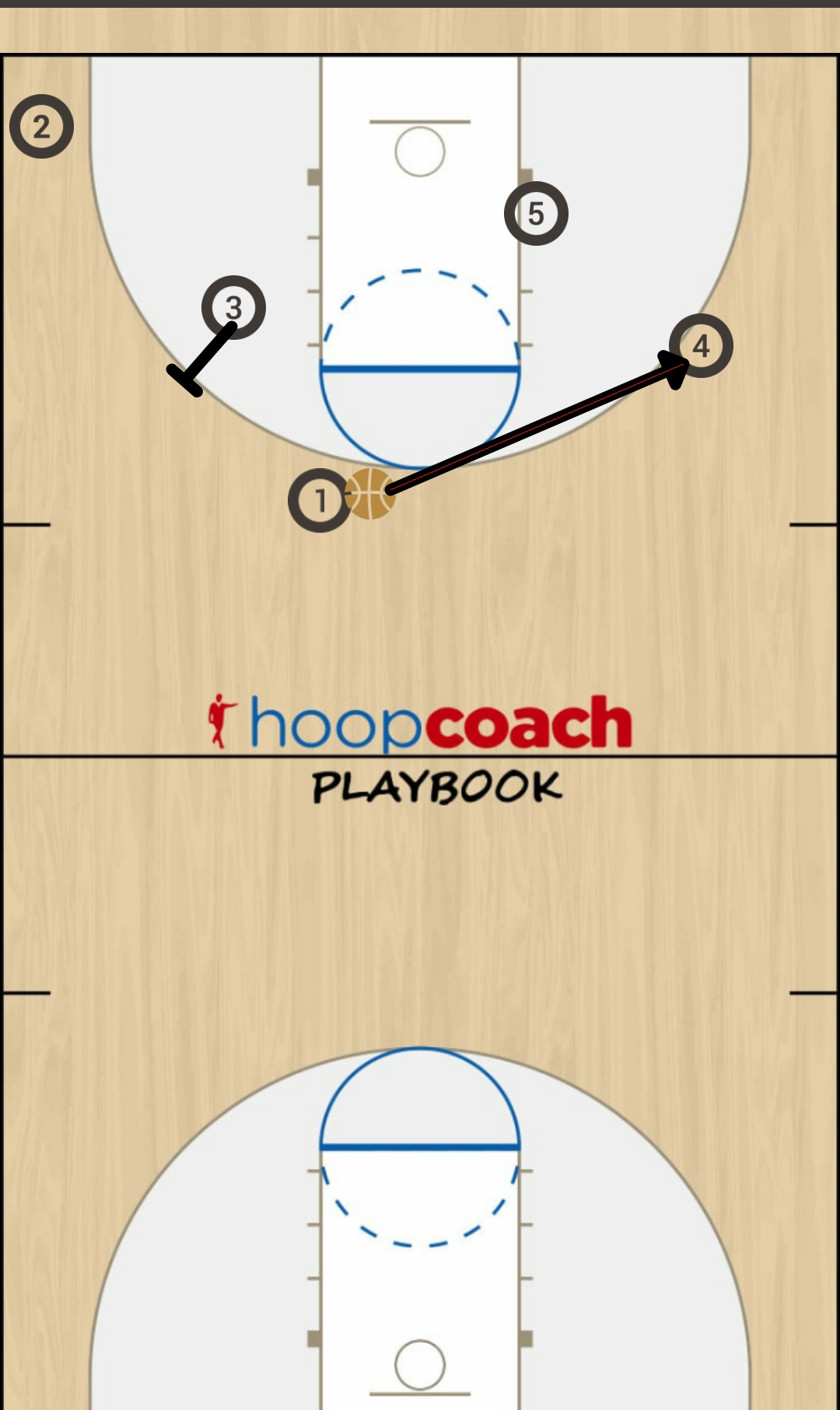 Basketball Play Give54Flair31 Man to Man Offense