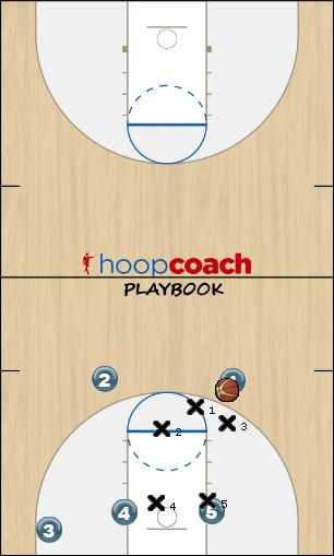Basketball Play KGV shooter open Zone Play