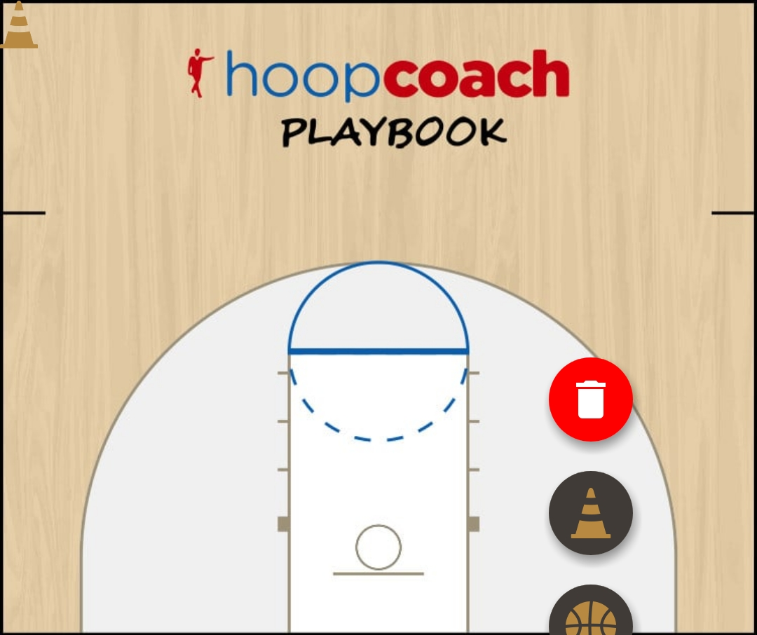 Basketball Play système 5 Man to Man Offense
