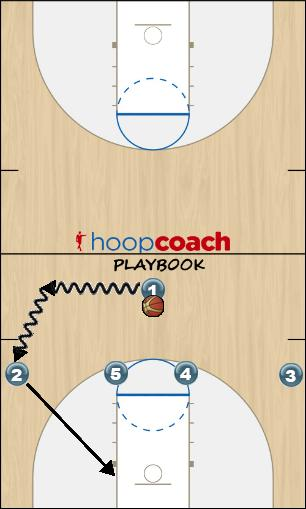 Basketball Play 1-4 (Shooter PB) Uncategorized Plays offense
