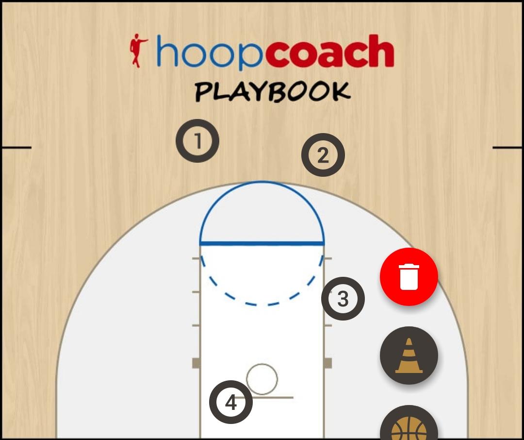 Basketball Play flex alto Man to Man Set
