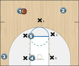 Basketball Play Triangle Corner Shot Zone Play