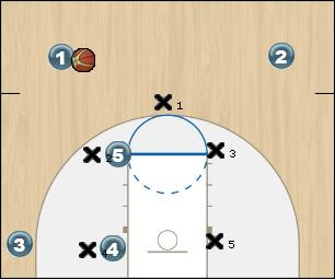 Basketball Play Triangle Low Post Zone Play