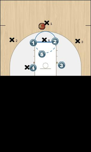 Basketball Play Michigan St Basic Movement Zone Play