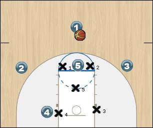 Basketball Play Mich St High Post Feed Zone Play