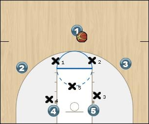 Basketball Play 23 Zone Option Zone Play
