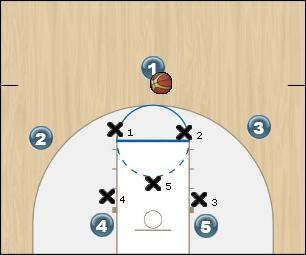Basketball Play 23 Zone Option 3 Zone Play