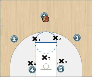 Basketball Play 23 Special Zone Play