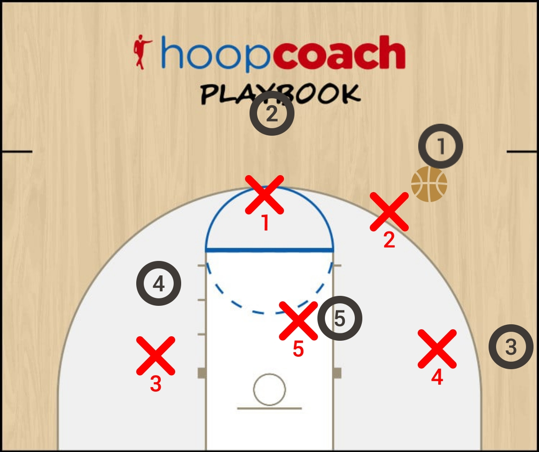 Basketball Play 41 Zone Play