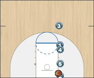 Basketball Play Cavs Stack Man Baseline Out of Bounds Play