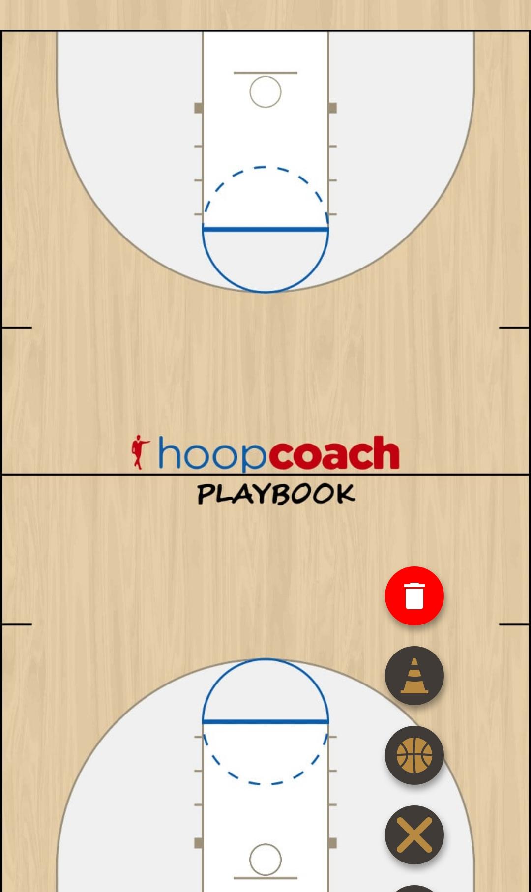 Basketball Play crazy  Man to Man Set