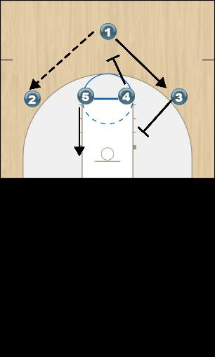 Basketball Play Play 4-1 Uncategorized Plays play 4-2