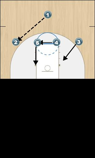 Basketball Play PLAY 4-1 Uncategorized Plays offense