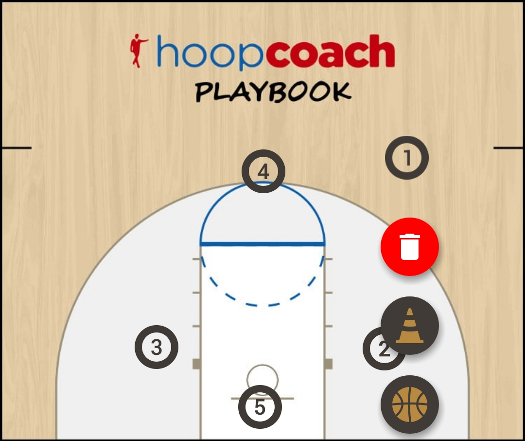 Basketball Play W Man to Man Offense 34