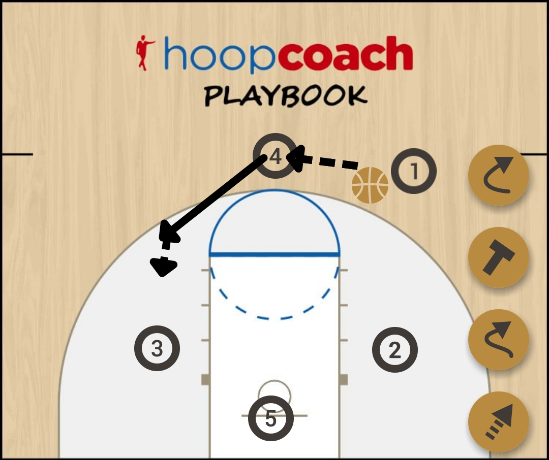 Basketball Play Wt Man to Man Set