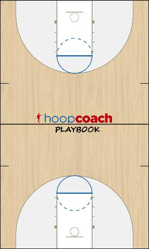 Basketball Play Stack against cheating defense Man to Man Set