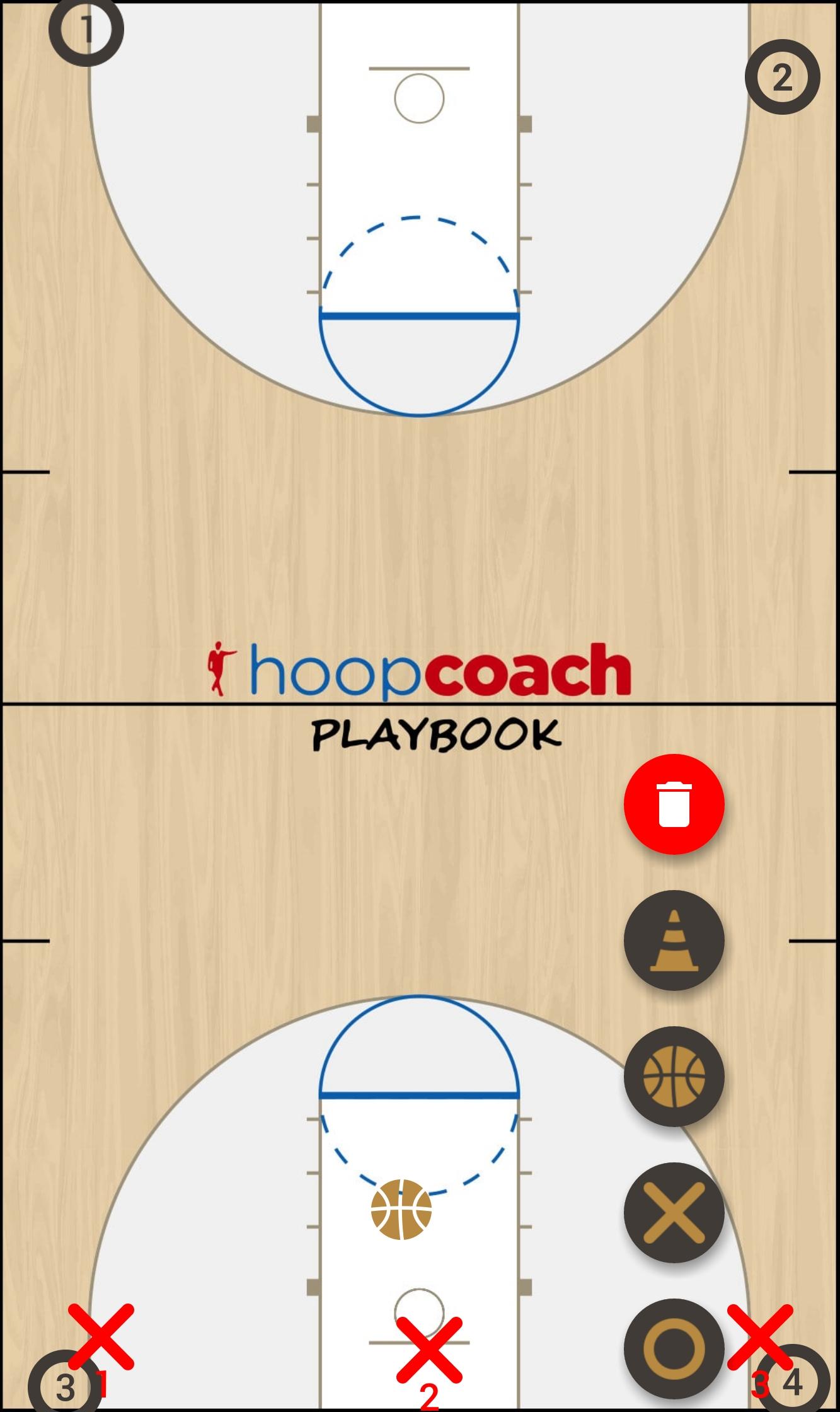 Basketball Play Fastbreak multishot Basketball Drill