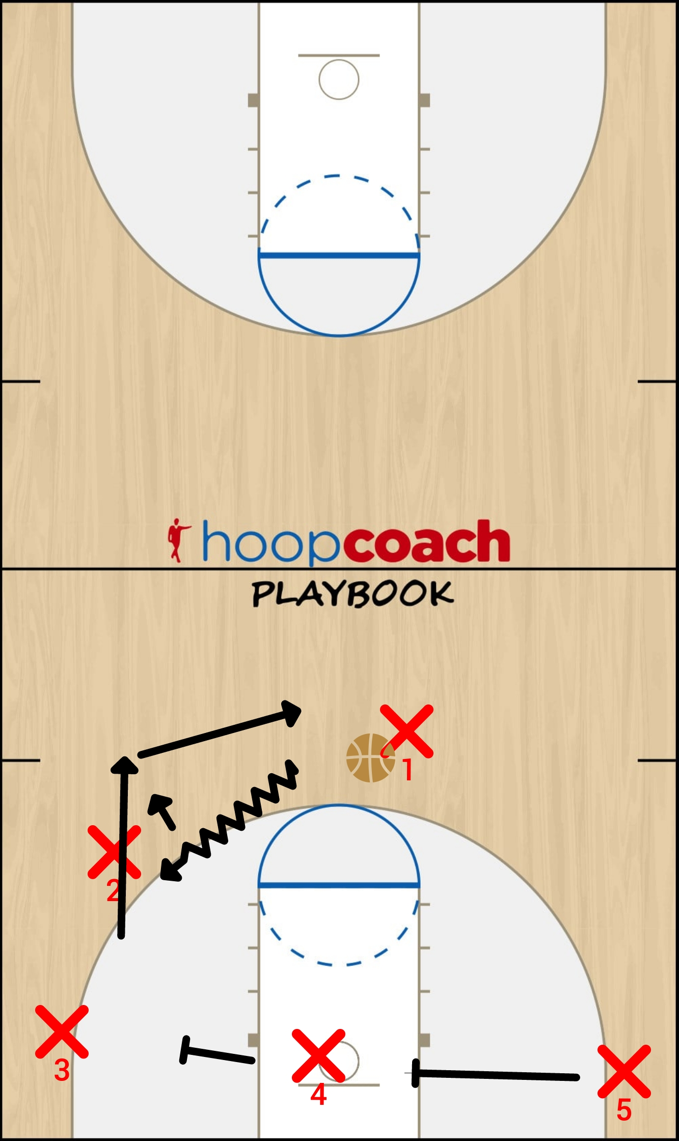 Basketball Play bulls flex Man to Man Set