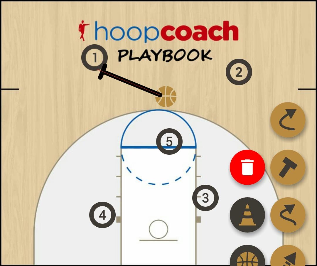 Basketball Play drill1 Basketball Drill