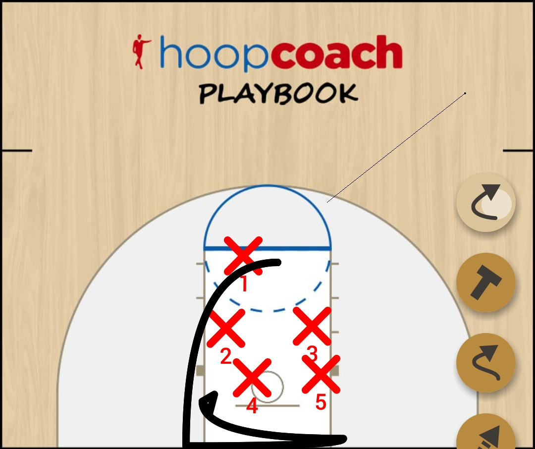 Basketball Play baseline 1 Man to Man Set