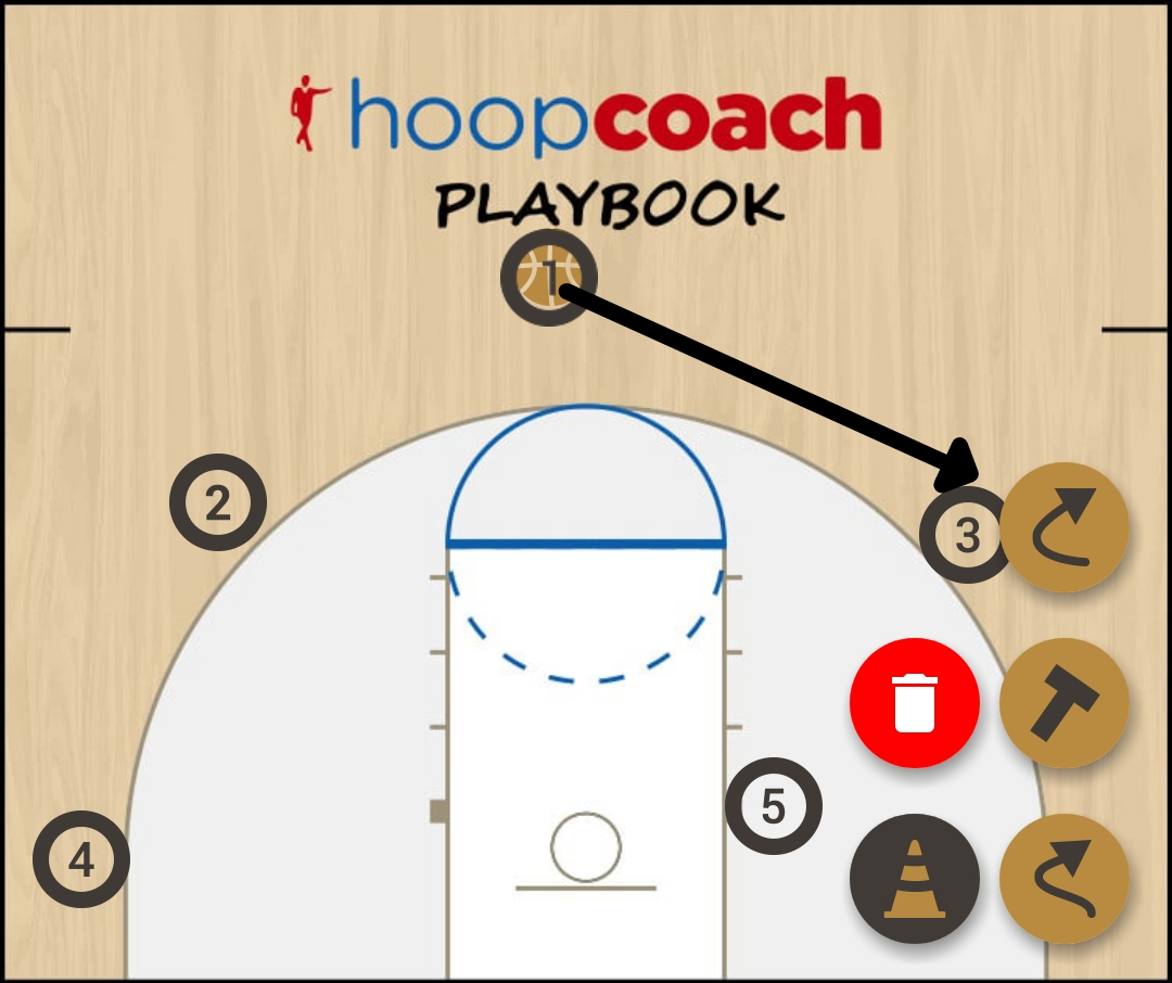 Basketball Play Motion Man to Man Set