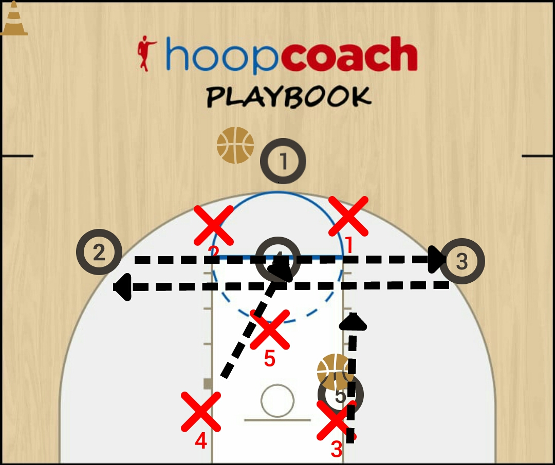 Basketball Play set2 Zone Play