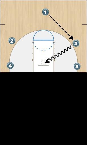 Basketball Play 1 Uncategorized Plays 0ffense