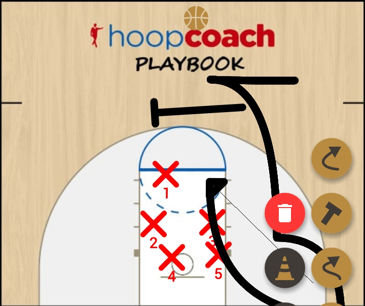Basketball Play Double stack Sideline Out of Bounds