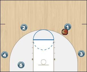 Basketball Play WATS 4OUT Uncategorized Plays offense