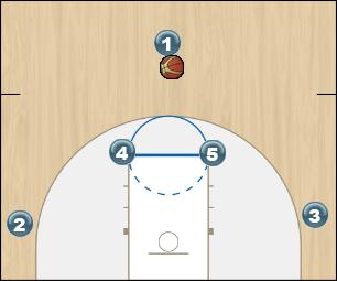 Basketball Play Horns B-side Flex Uncategorized Plays offense,motion