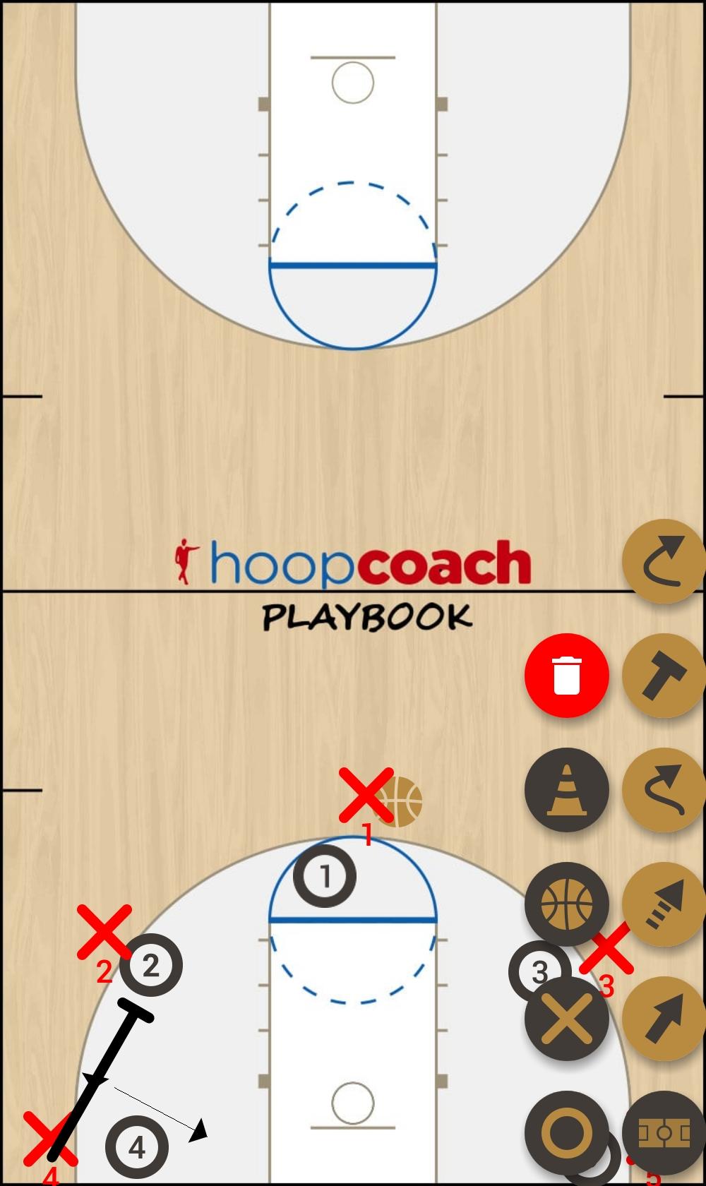 Basketball Play  Man to Man Set