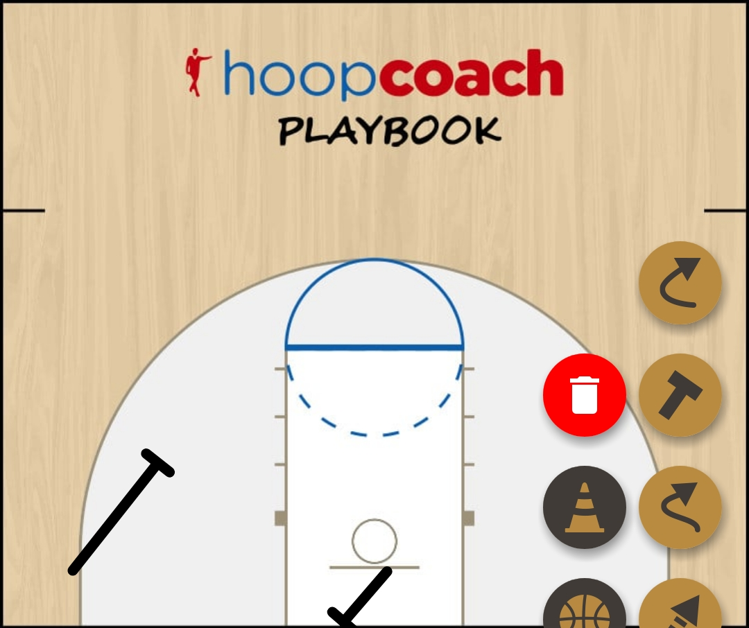 Basketball Play 5 Man to Man Set