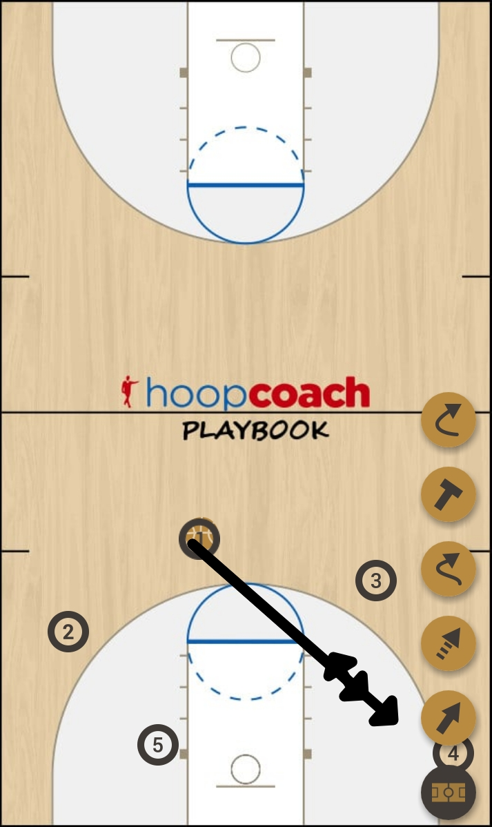Basketball Play Hand-off Uncategorized Plays option 1