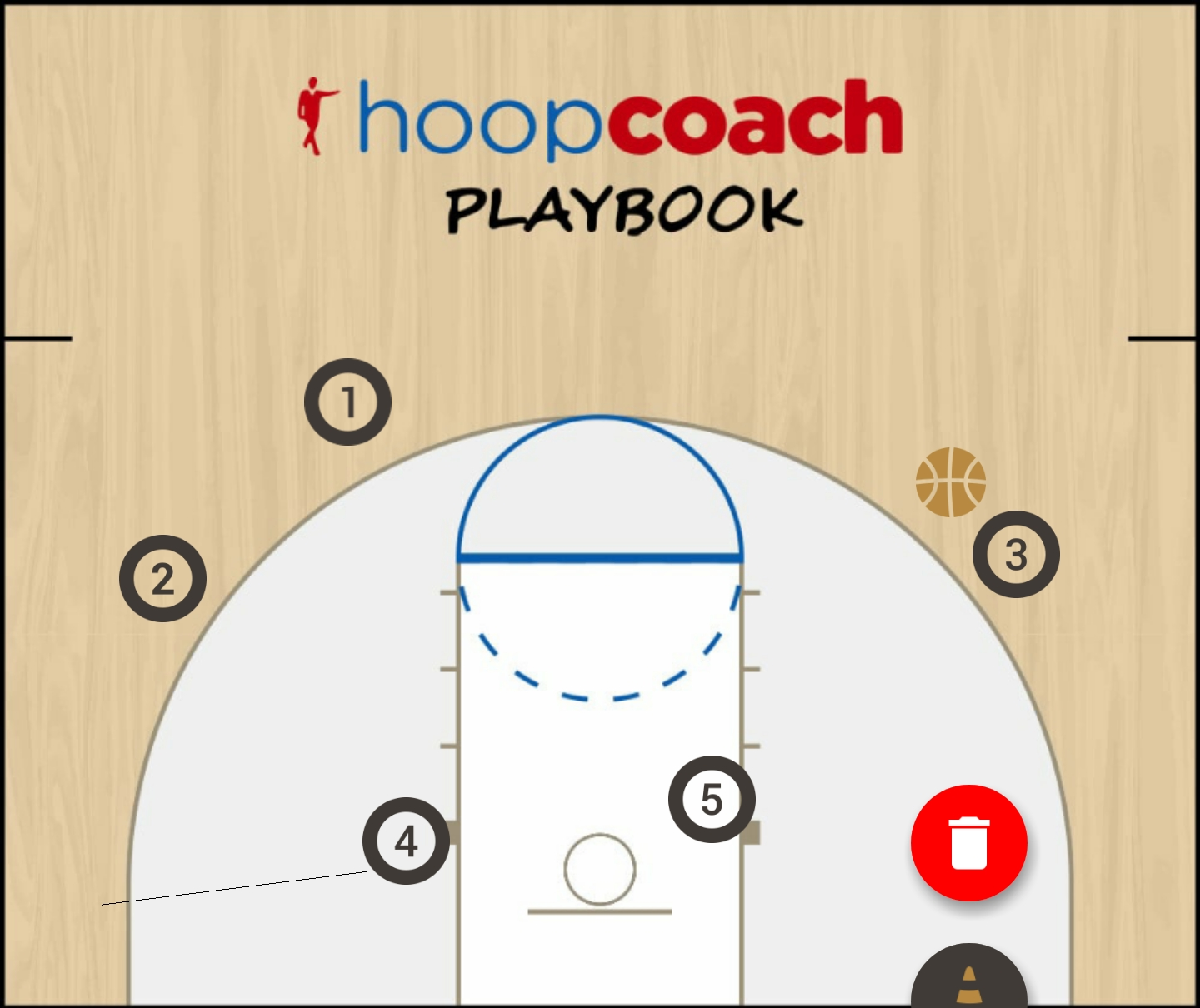 Basketball Play Motion Man to Man Offense offense set to get the ball moving against man