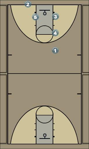 Basketball Play Fondo3 Quick Hitter