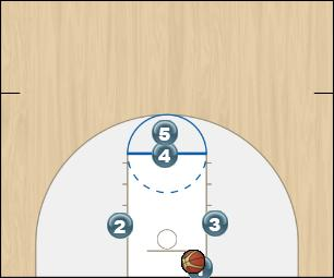 Basketball Play Atlanta Zone Baseline Out of Bounds zone blobs