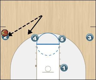 Basketball Play Spartan Man to Man Set